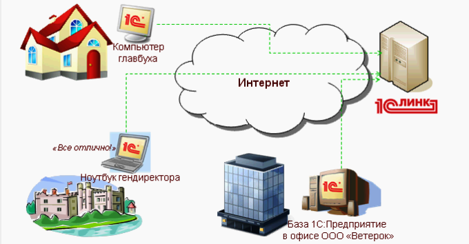 Инструкция 63-10 С Приложениями img-1