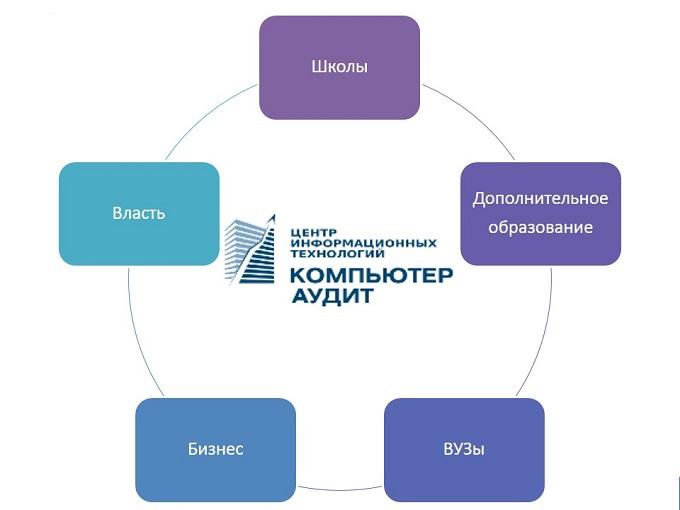 computer-audit-v-esnmo